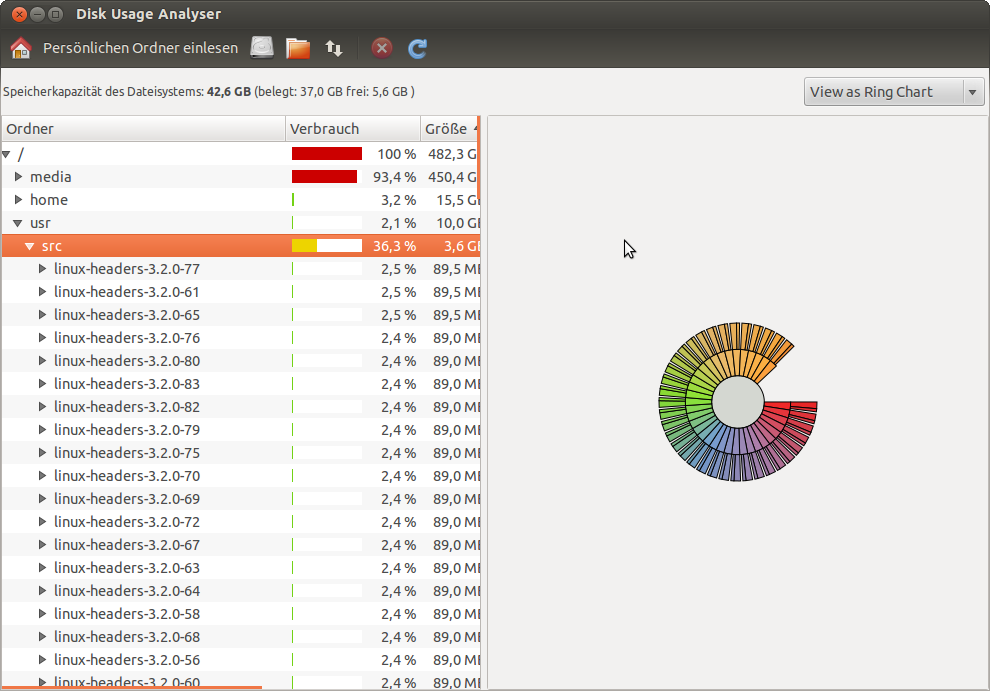 Bildschirmfoto baobab Ubuntu Kernel Header