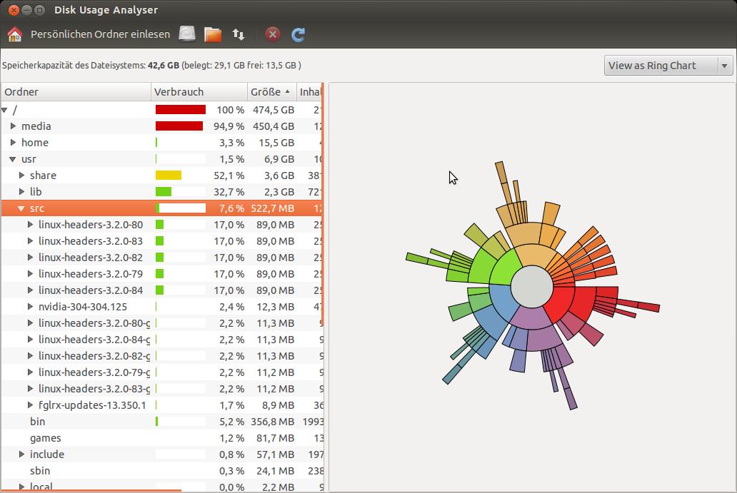 Bildschirmfoto baobab Ubuntu Kernel Header nach Aufräumen